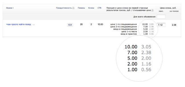 Новый интерфейс в Яндекс.Директе