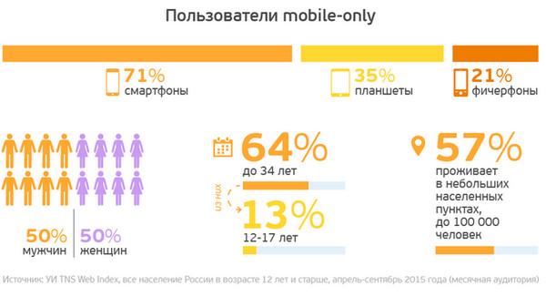 mobilny-vs-desktop2