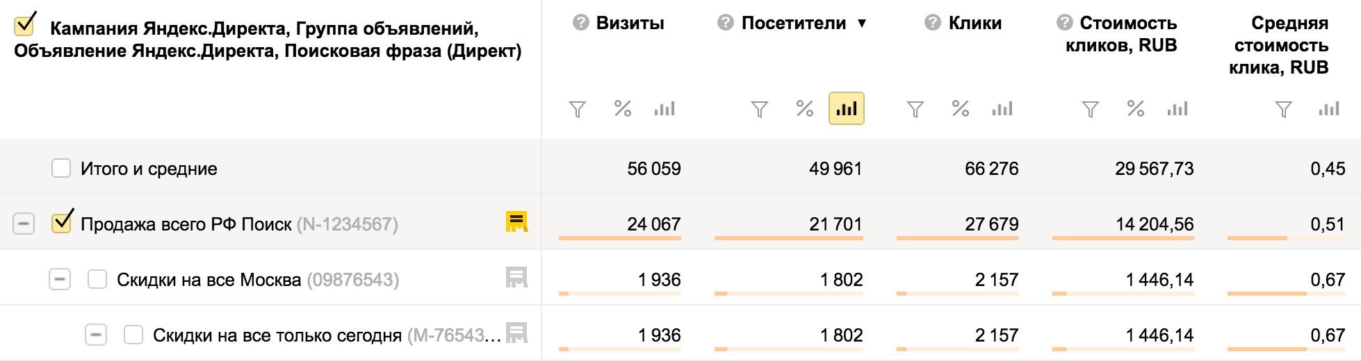 В интерфейсе Яндекс.Метрики появились новые функции