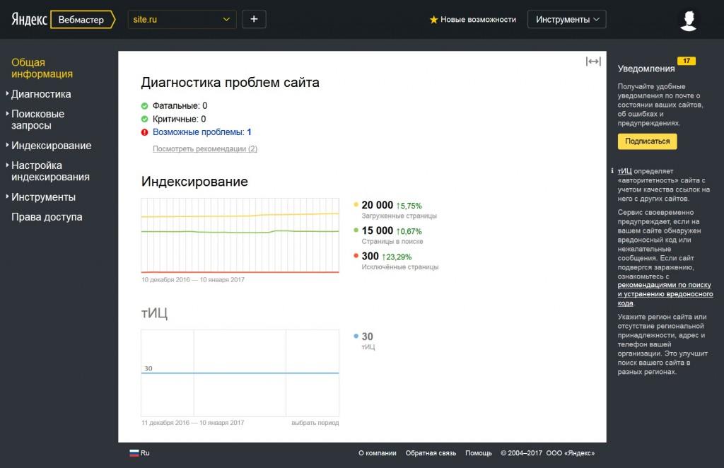 Новый дашборд в Вебмастере с основными параметрами сайта